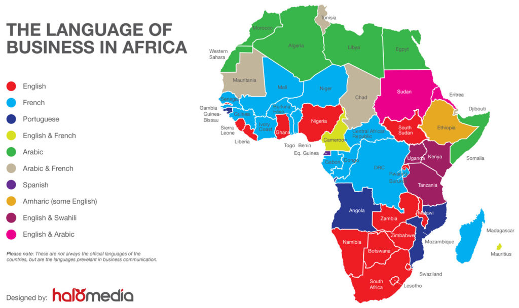 Infographic of Graphic Design agency in Africa: Working with multiple languages