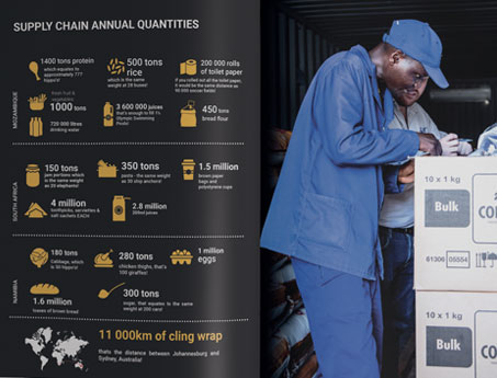 Corporate brochure design for mine in Africa