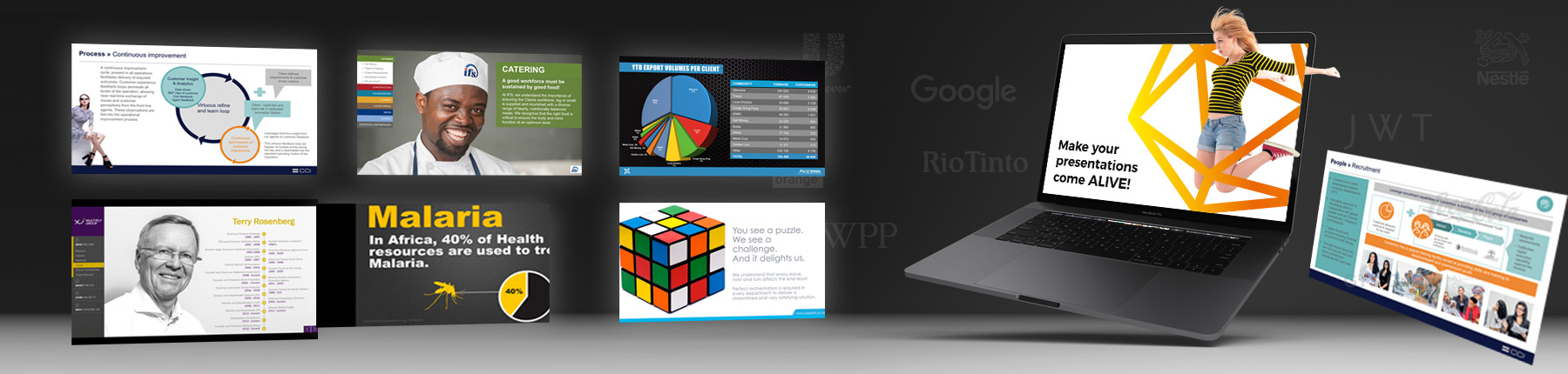 PowerPoint Presentation template design company Durban, South Africa
