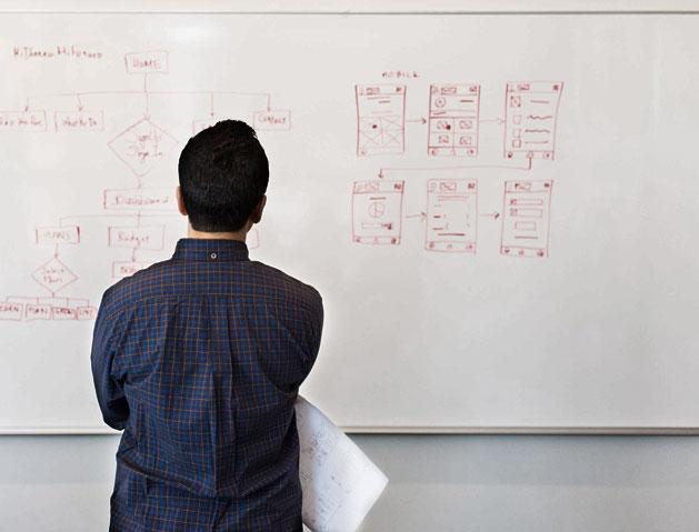 Brand strategy investment marketing